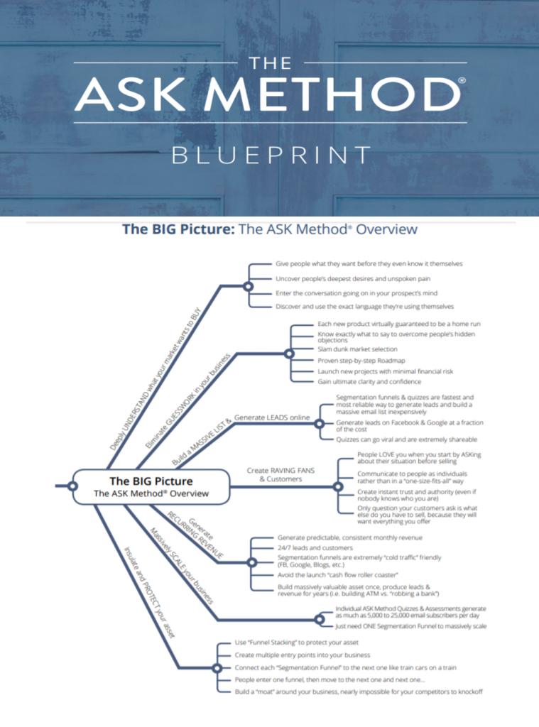 Ask Method Blueprint download